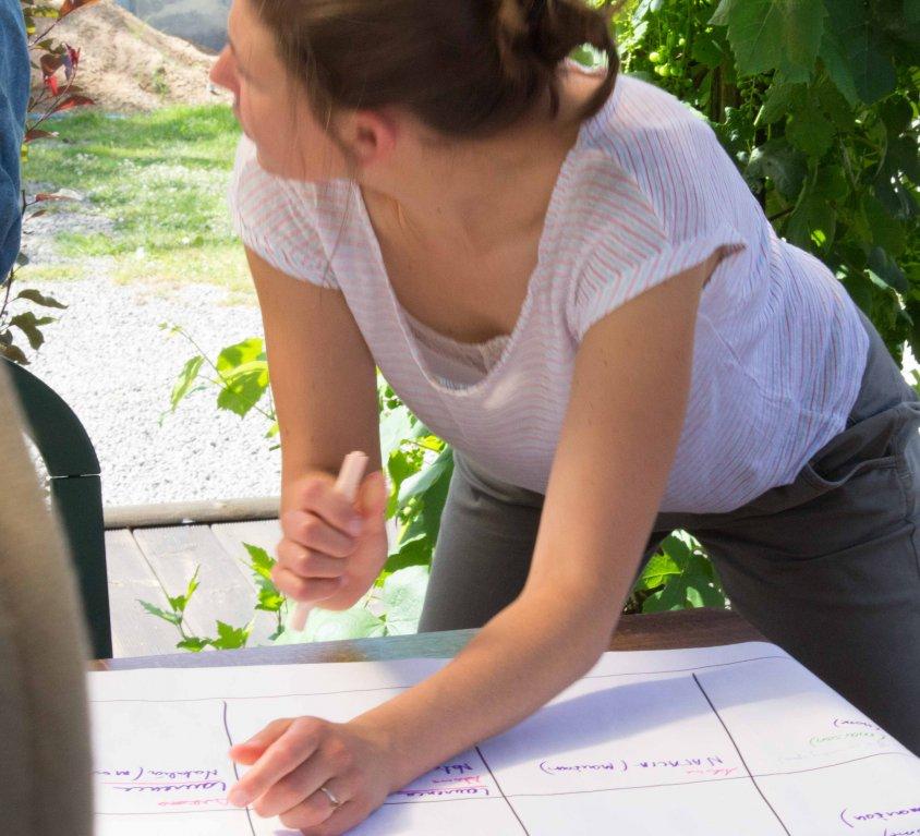 Plans d'action pour l'égalité des femmes et des hommes dans la vie locale