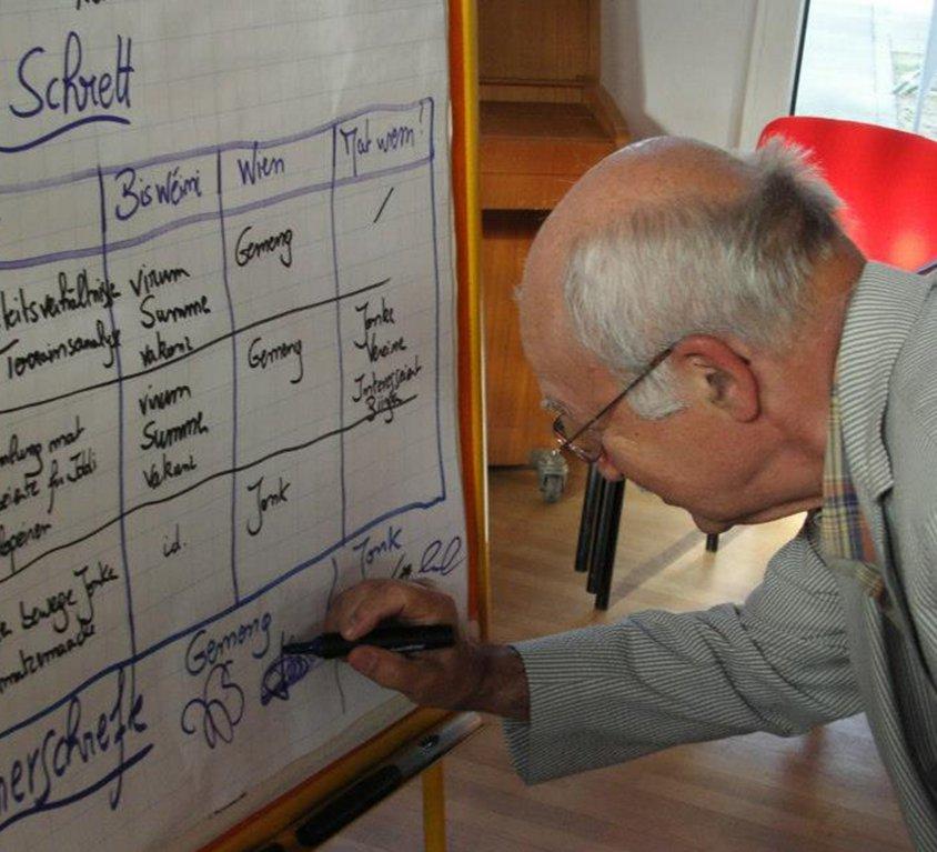 Plans communaux
